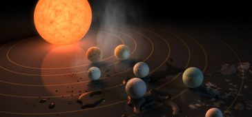 The TRAPPIST-1 star, an ultra-cool dwarf, has seven Earth-size planets