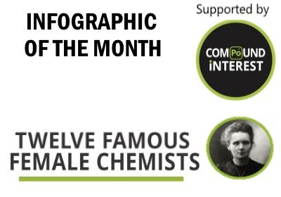 12 famous female chemists