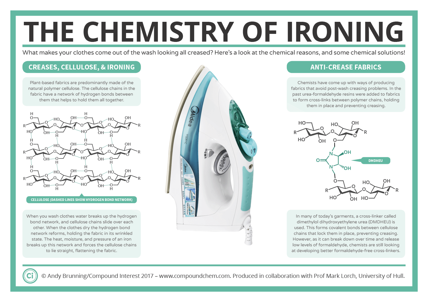 The-Chemistry-of-Ironing (1)