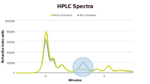 holc spectra